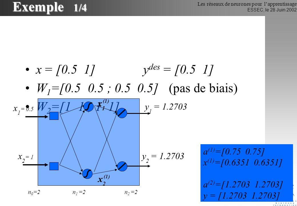 Exemple 1/4 x = [0.5 1] ydes = [0.5 1] W1=[0.5 0.5 ; 0.5 0.5] (pas de biais) W2=[1 1 ; 1 1]